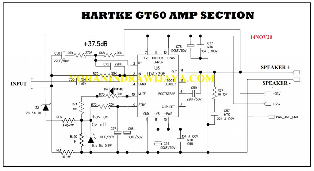 power amli hartke gt60